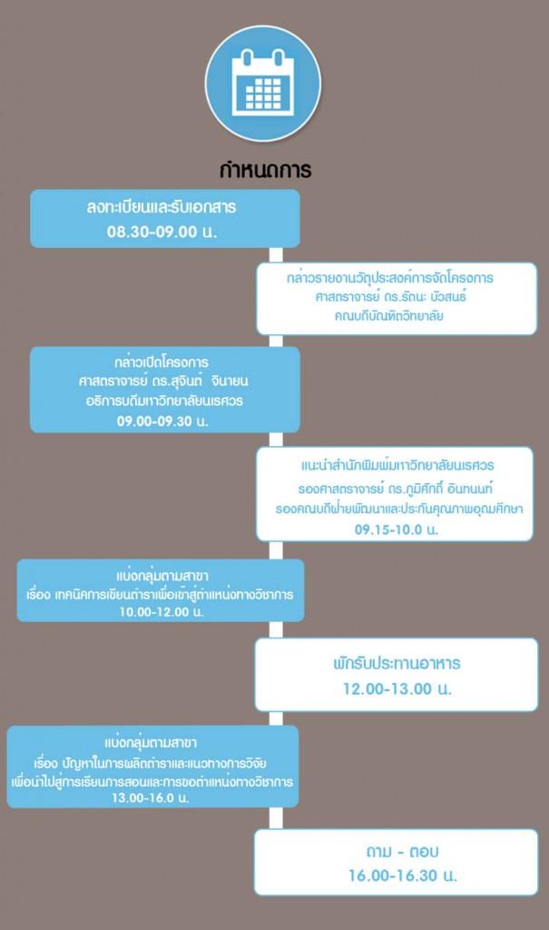 timeline_29-5-57