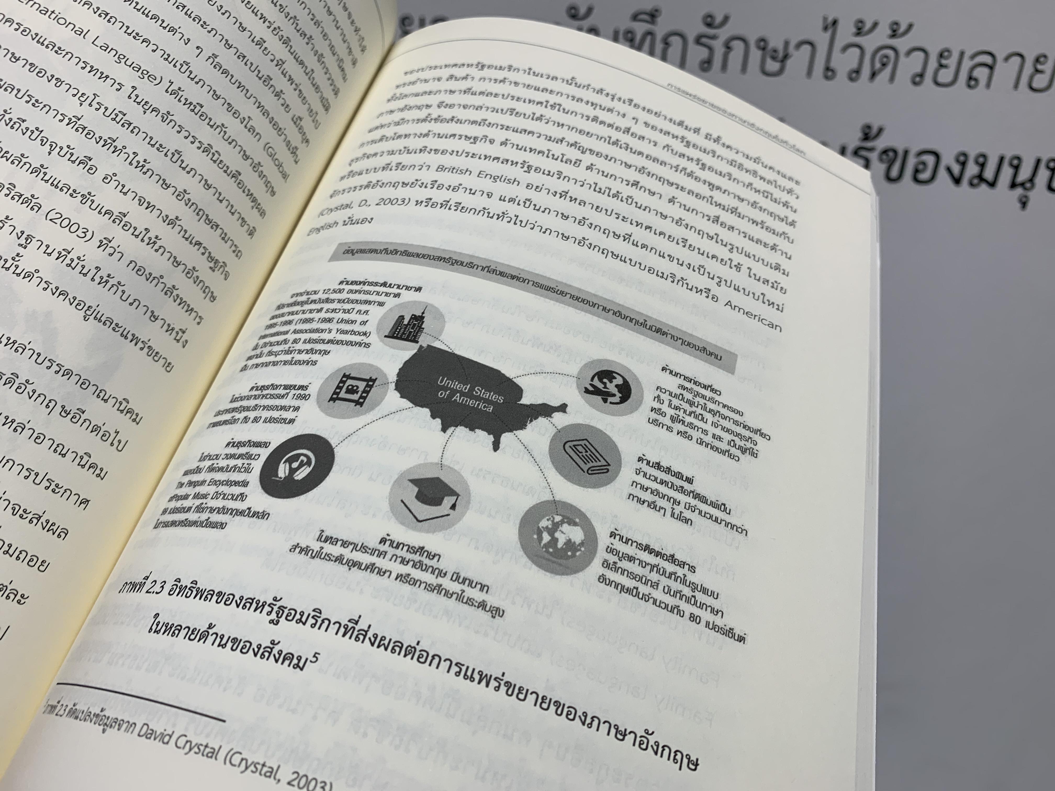 อิทธิพลของภาษาต่างประเทศ-06